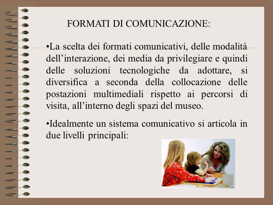 FORMATI DI COMUNICAZIONE: