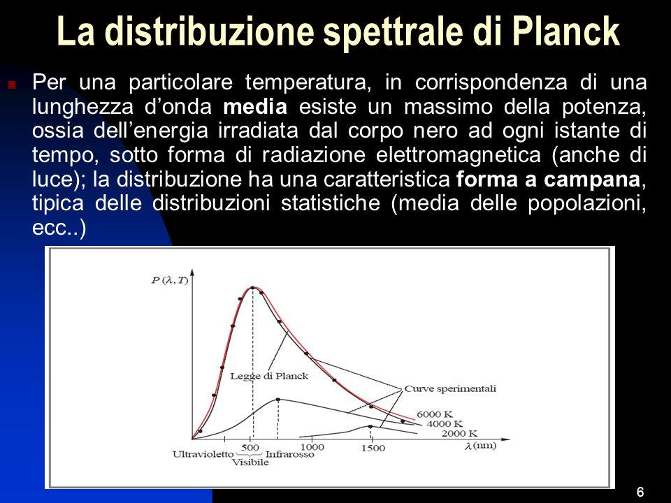 La distribuzione spettrale di Planck