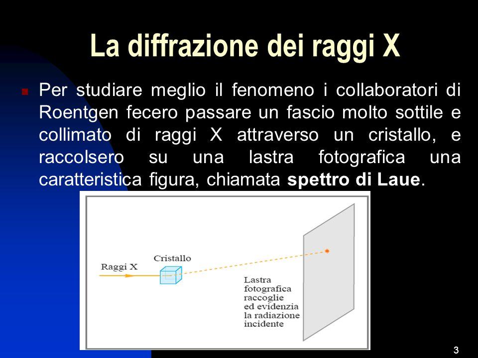 La diffrazione dei raggi X
