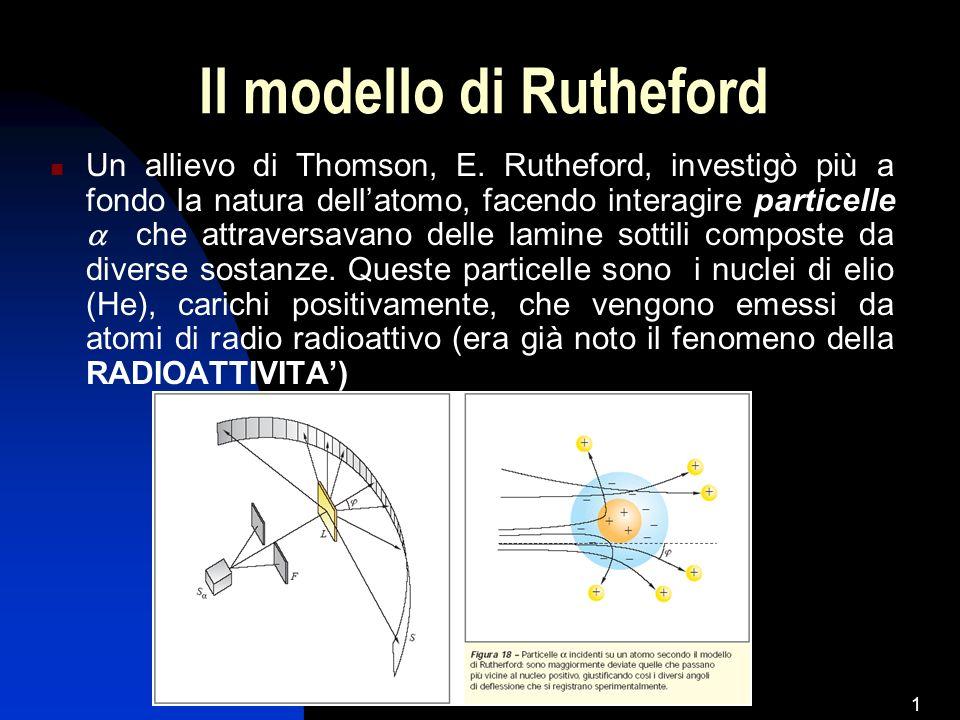 Il modello di Rutheford