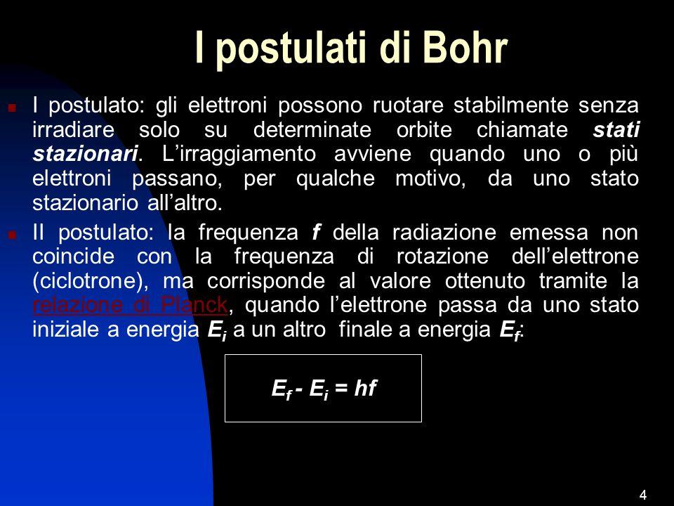 I postulati di Bohr