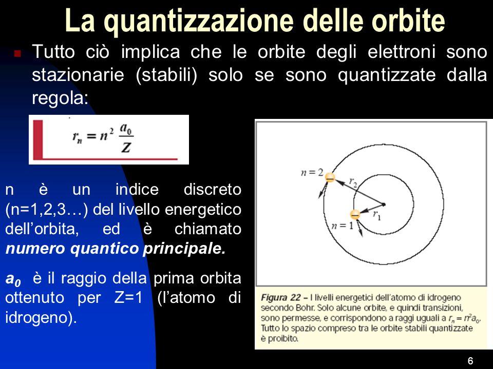 La quantizzazione delle orbite