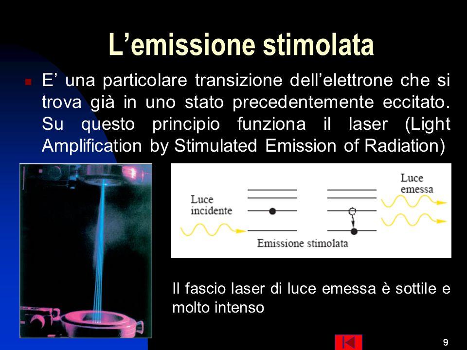 L'emissione stimolata