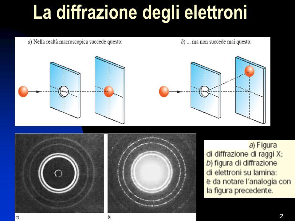 La diffrazione degli elettroni