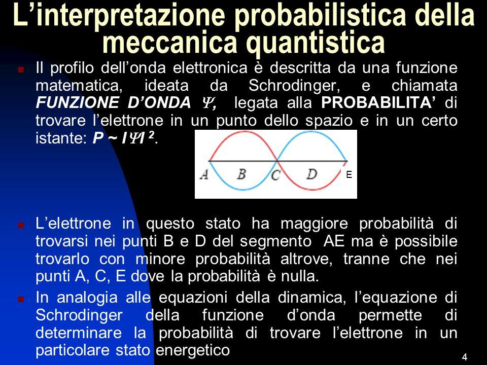 L'interpretazione probabilistica della meccanica quantistica