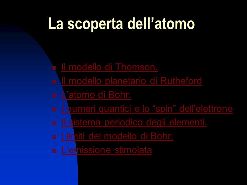 La scoperta dell'atomo