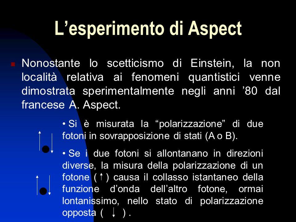 L'esperimento di Aspect