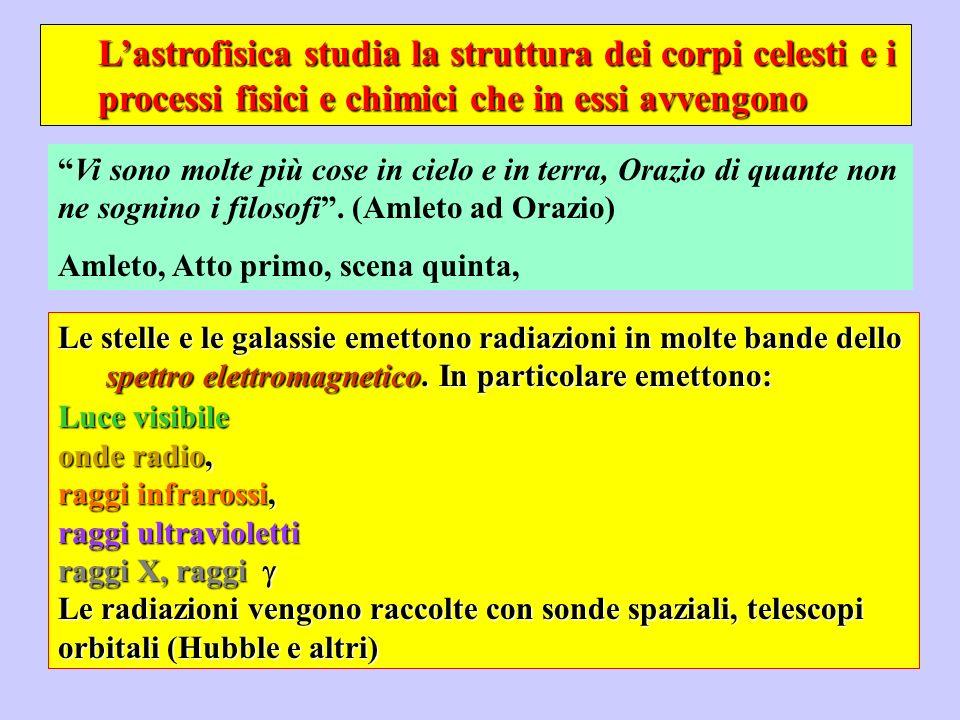 Amleto, Atto primo, scena quinta,