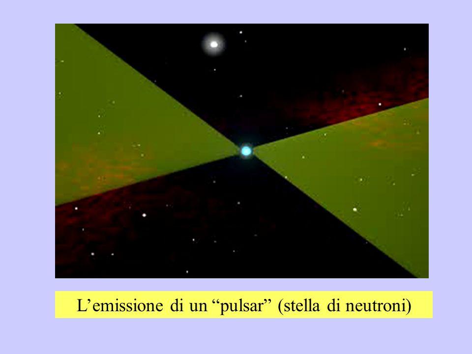 L'emissione di un pulsar (stella di neutroni)