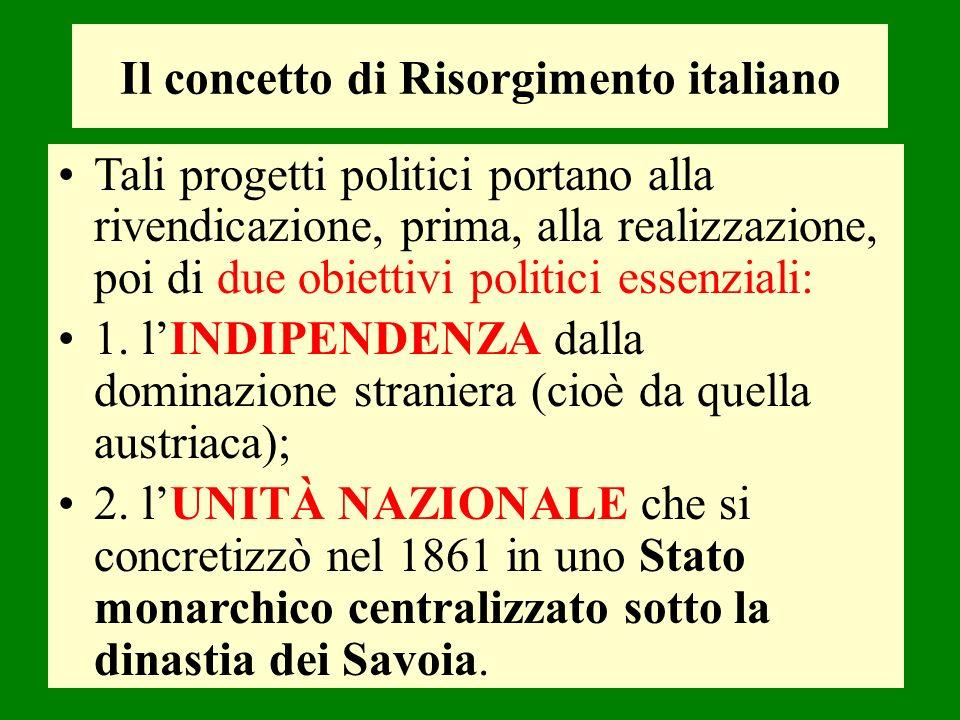 Il concetto di Risorgimento italiano