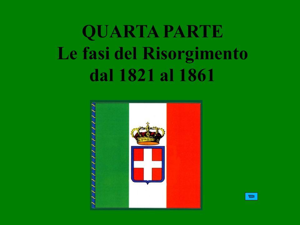 Le fasi del Risorgimento