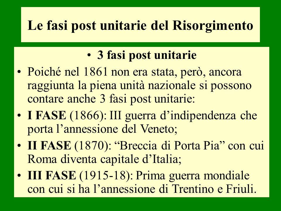 Le fasi post unitarie del Risorgimento
