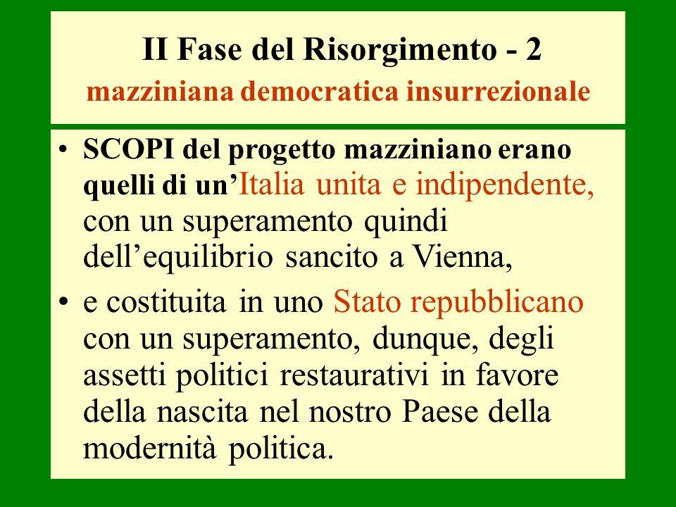 II Fase del Risorgimento - 2 mazziniana democratica insurrezionale