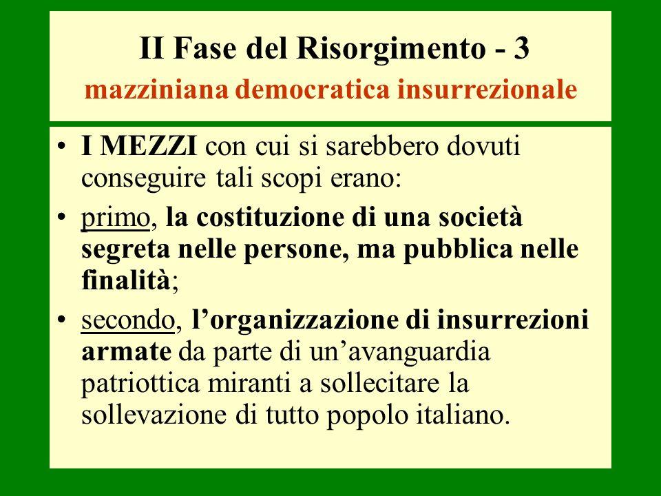 II Fase del Risorgimento - 3 mazziniana democratica insurrezionale
