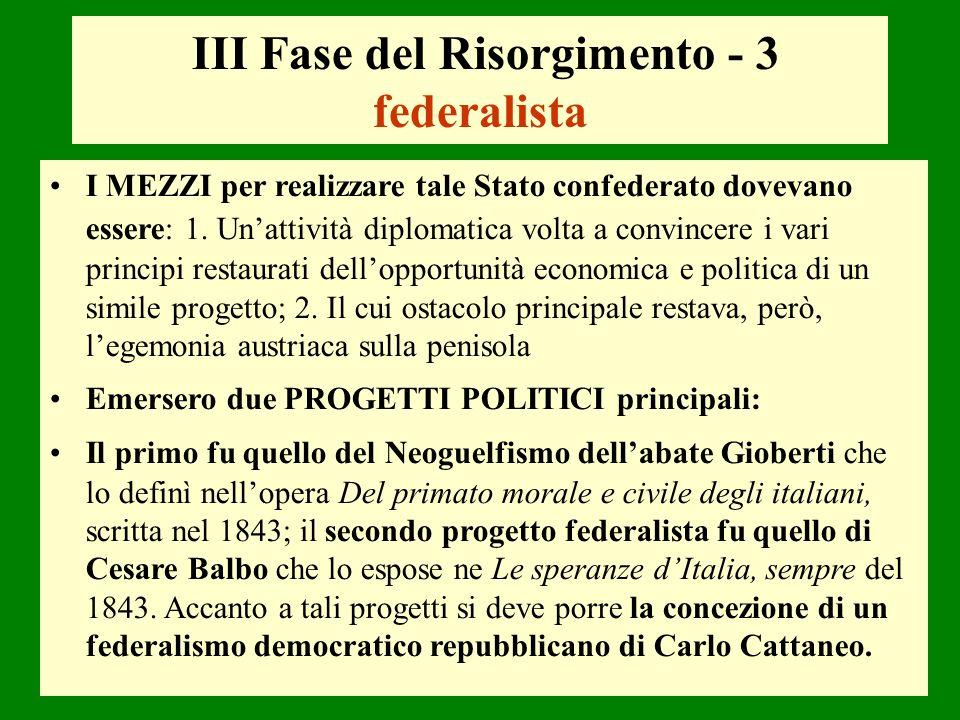 III Fase del Risorgimento - 3 federalista