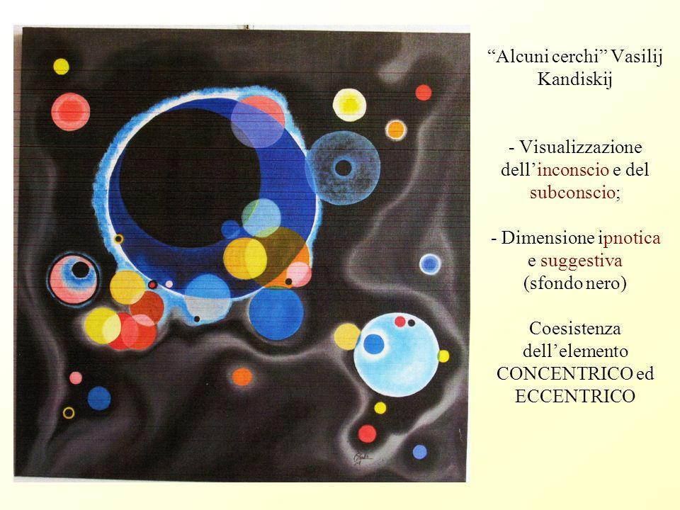 Alcuni cerchi Vasilij Kandiskij - Visualizzazione dell'inconscio e del subconscio; - Dimensione ipnotica e suggestiva (sfondo nero) Coesistenza dell'elemento CONCENTRICO ed ECCENTRICO