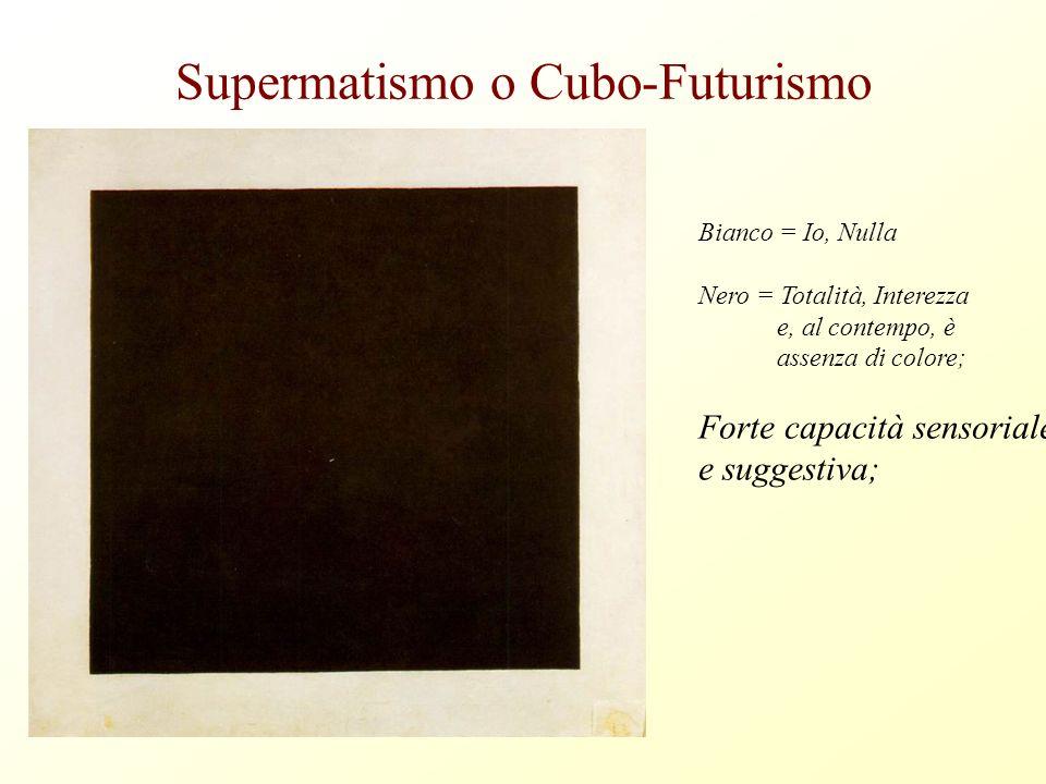 Supermatismo o Cubo-Futurismo