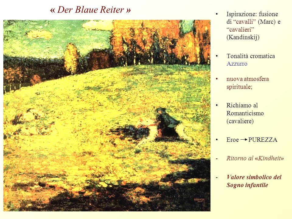 « Der Blaue Reiter » Ispirazione: fusione di cavalli (Marc) e cavalieri (Kandinskij) Tonalità cromatica Azzurro.