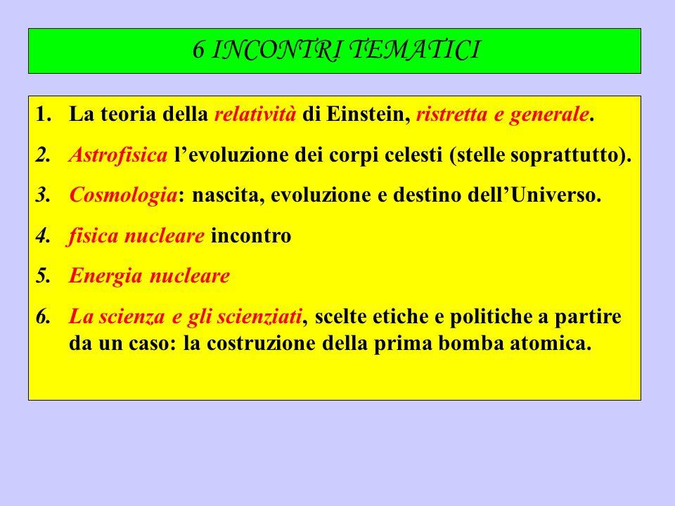 6 INCONTRI TEMATICI La teoria della relatività di Einstein, ristretta e generale. Astrofisica l'evoluzione dei corpi celesti (stelle soprattutto).