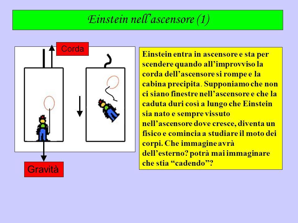 Einstein nell'ascensore (1)