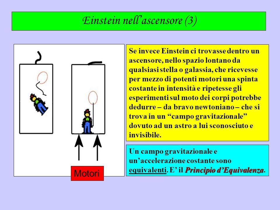 Einstein nell'ascensore (3)