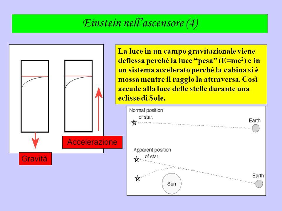 Einstein nell'ascensore (4)