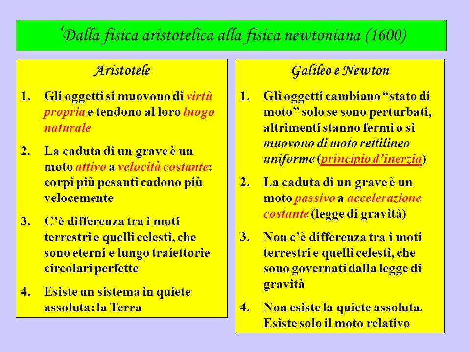'Dalla fisica aristotelica alla fisica newtoniana (1600)