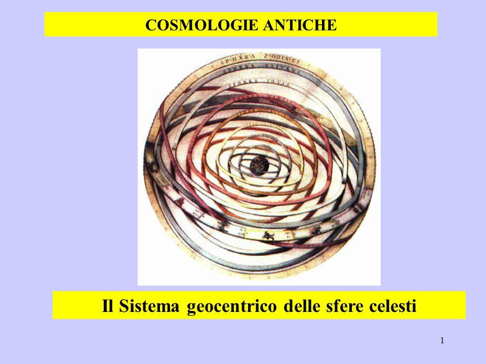 Il Sistema geocentrico delle sfere celesti