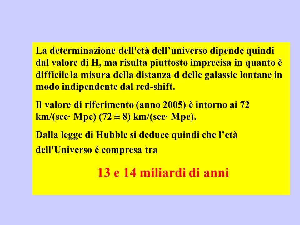 La determinazione dell età dell'universo dipende quindi dal valore di H, ma risulta piuttosto imprecisa in quanto è difficile la misura della distanza d delle galassie lontane in modo indipendente dal red-shift.