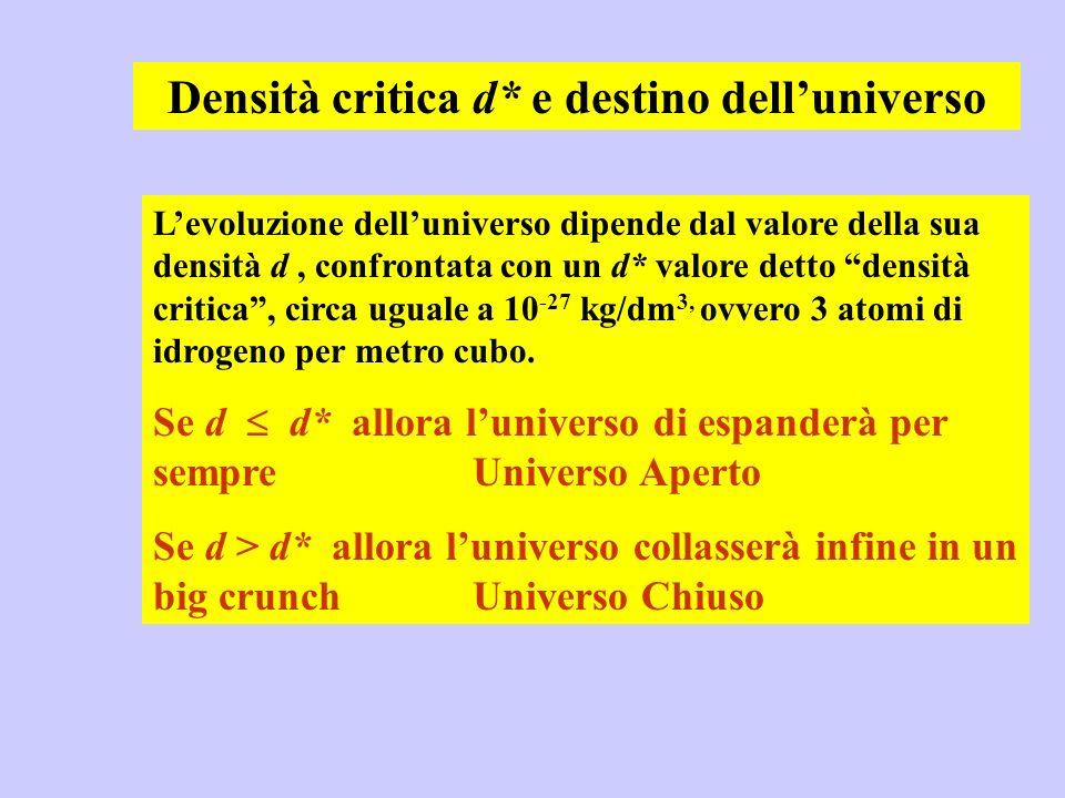 Densità critica d* e destino dell'universo