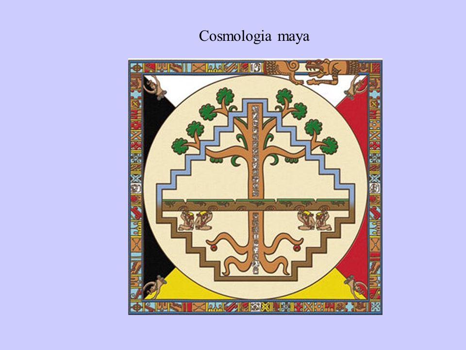 Cosmologia maya