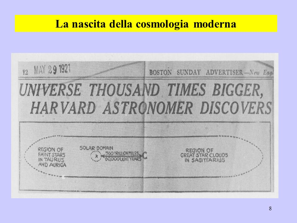 La nascita della cosmologia moderna