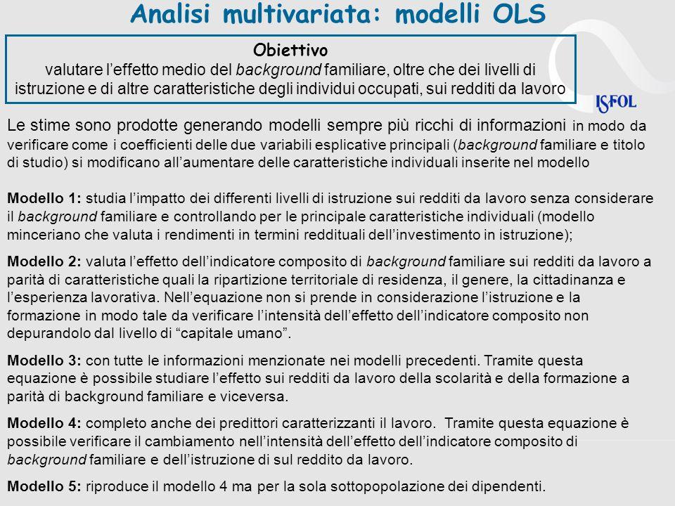 Analisi multivariata: modelli OLS