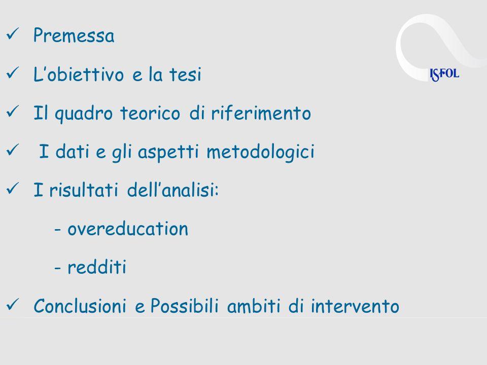 Premessa L'obiettivo e la tesi. Il quadro teorico di riferimento. I dati e gli aspetti metodologici.