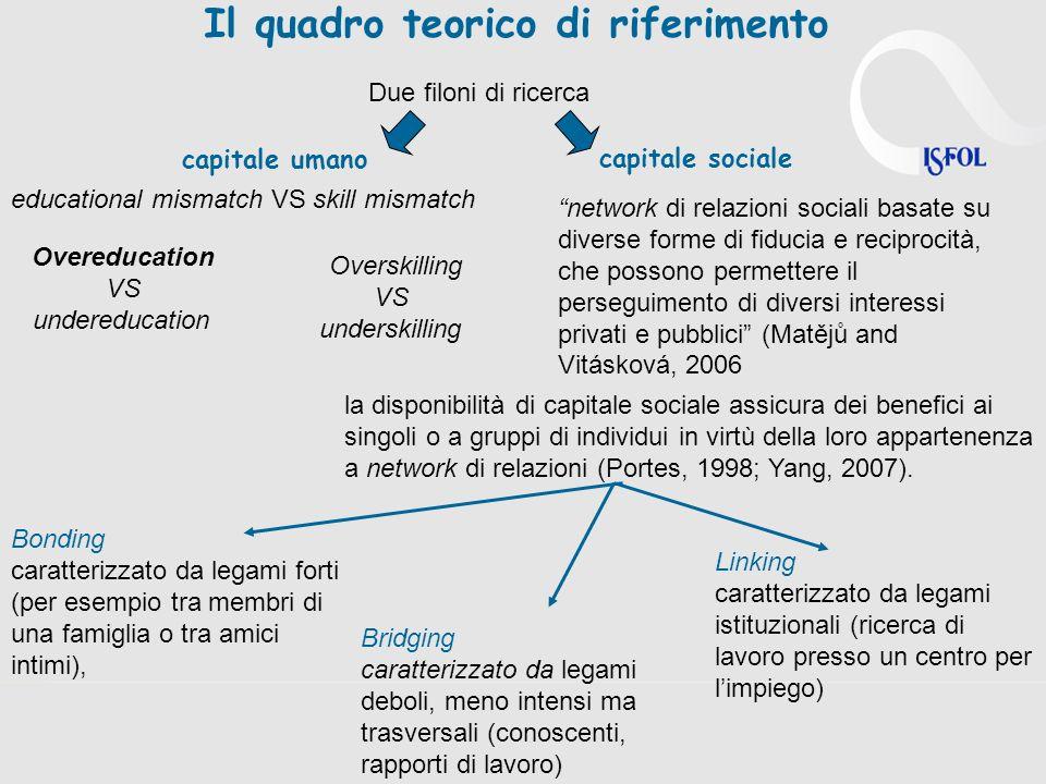 Il quadro teorico di riferimento