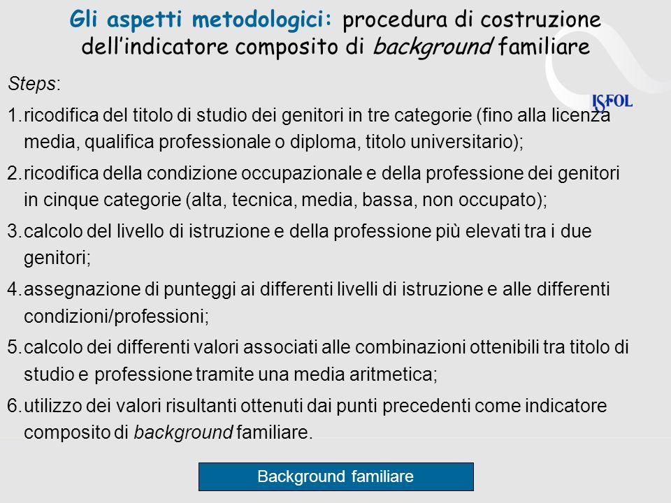 Gli aspetti metodologici: procedura di costruzione dell'indicatore composito di background familiare