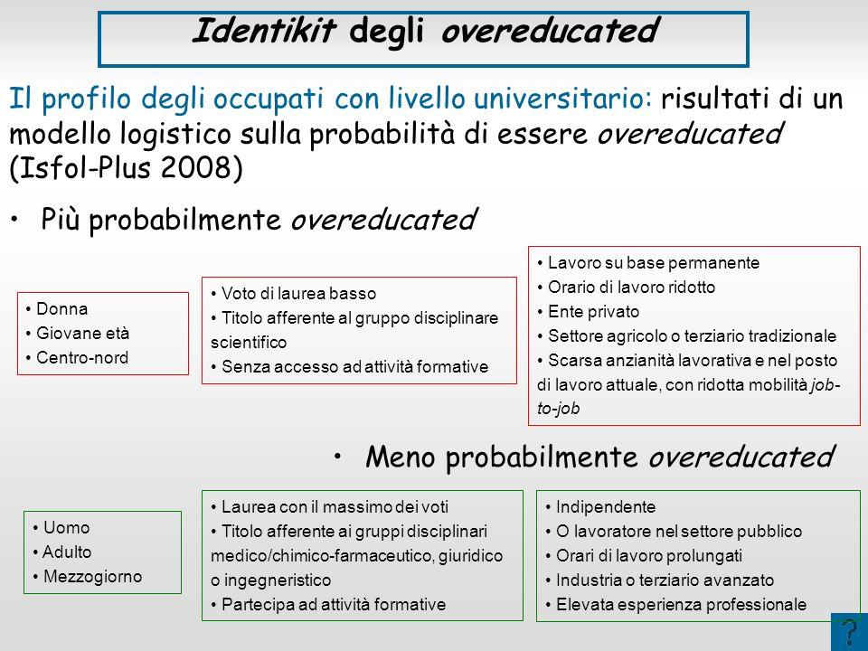 Identikit degli overeducated