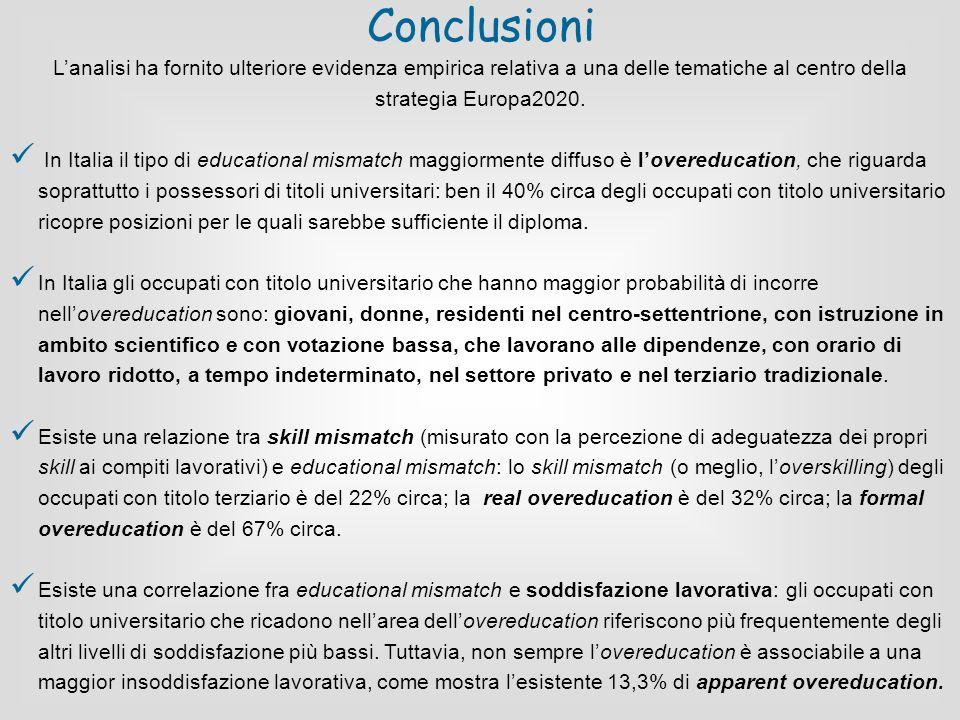 Conclusioni L'analisi ha fornito ulteriore evidenza empirica relativa a una delle tematiche al centro della.
