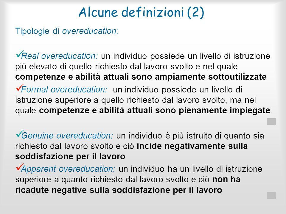 Alcune definizioni (2) Tipologie di overeducation: