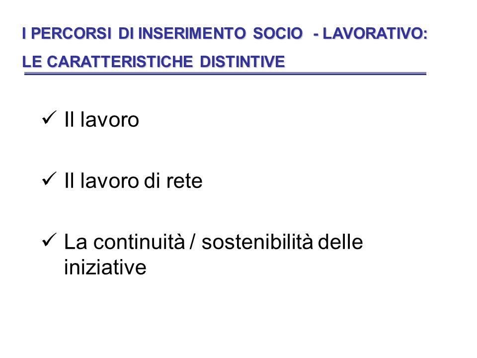 La continuità / sostenibilità delle iniziative