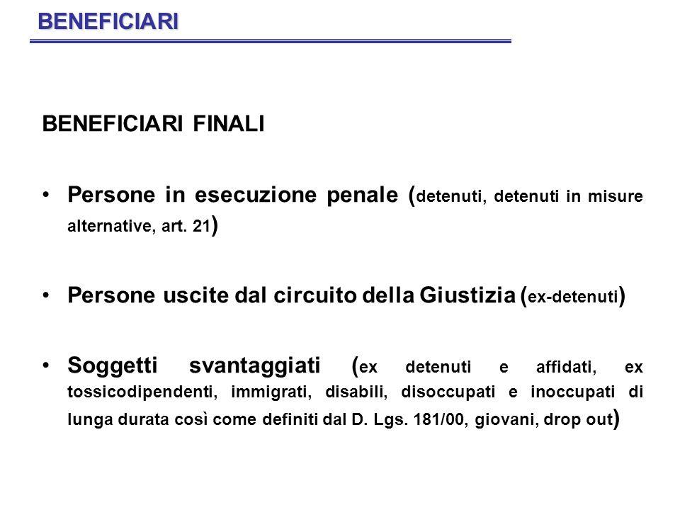 BENEFICIARI BENEFICIARI FINALI. Persone in esecuzione penale (detenuti, detenuti in misure alternative, art. 21)