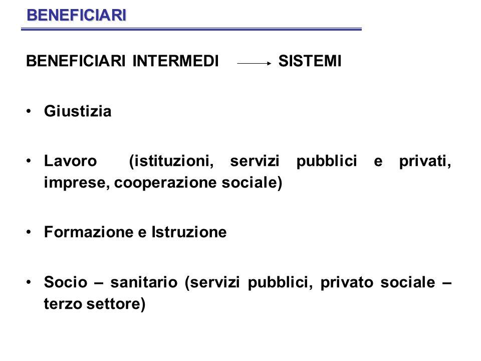 BENEFICIARI BENEFICIARI INTERMEDI SISTEMI. Giustizia. Lavoro (istituzioni, servizi pubblici e privati, imprese, cooperazione sociale)