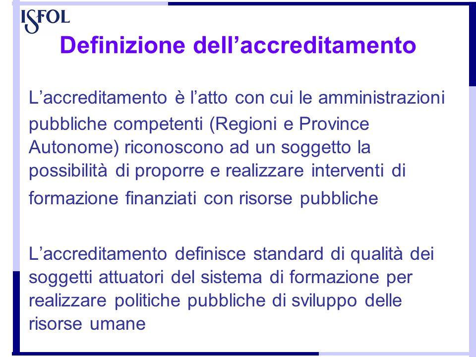 Definizione dell'accreditamento