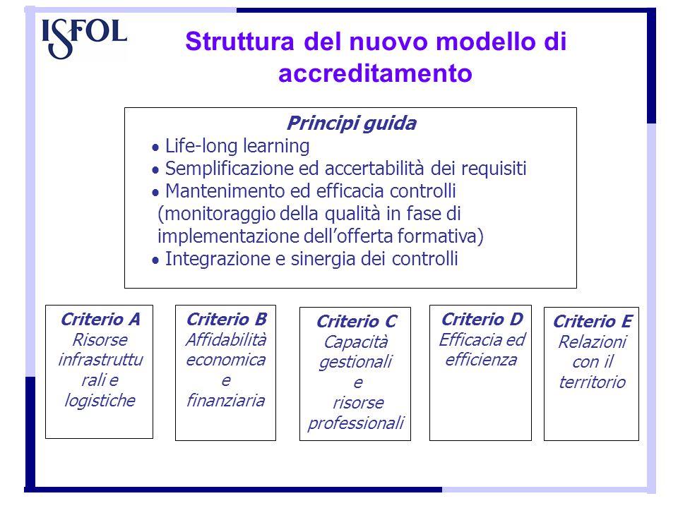 Struttura del nuovo modello di accreditamento