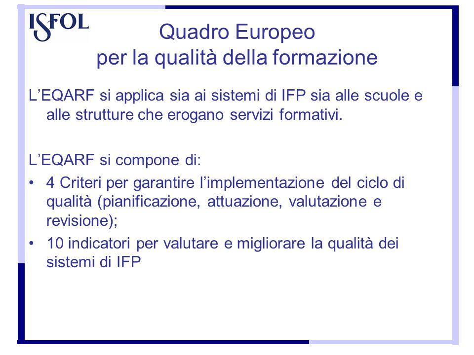 Quadro Europeo per la qualità della formazione