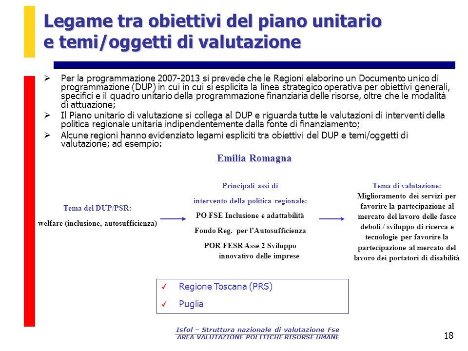 Legame tra obiettivi del piano unitario e temi/oggetti di valutazione