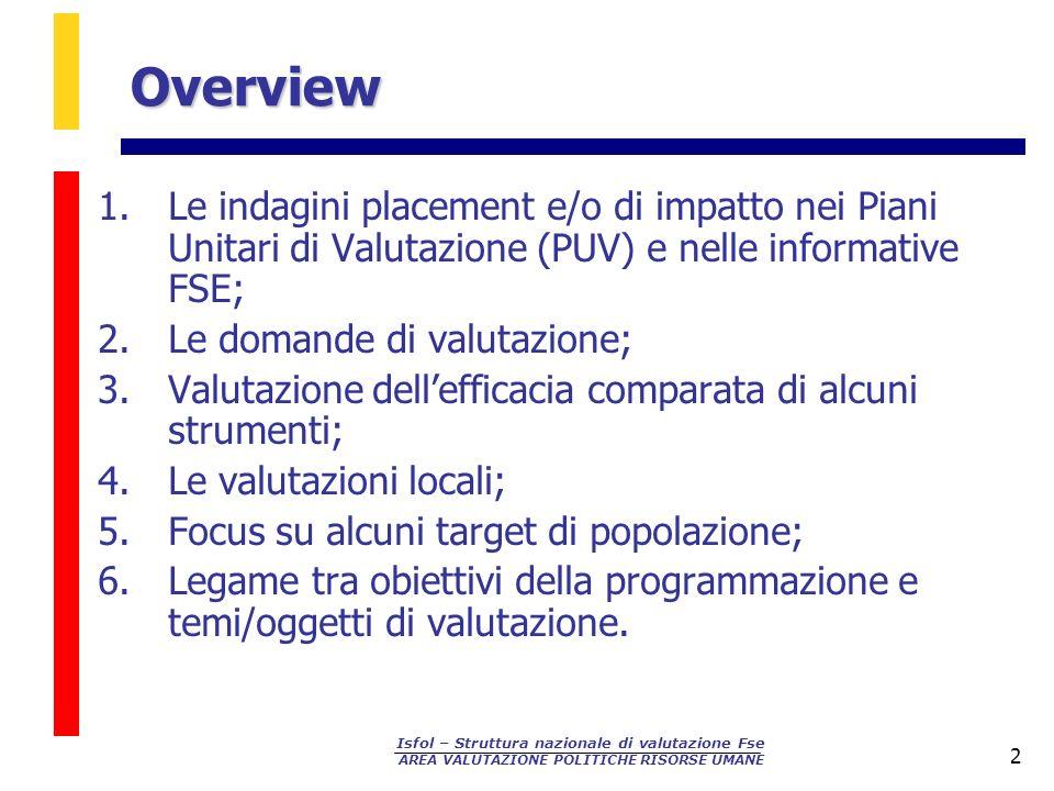 Overview Le indagini placement e/o di impatto nei Piani Unitari di Valutazione (PUV) e nelle informative FSE;