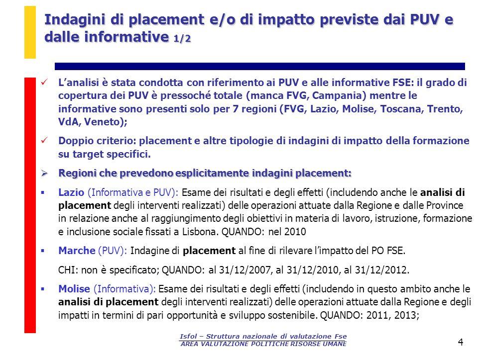 Indagini di placement e/o di impatto previste dai PUV e dalle informative 1/2