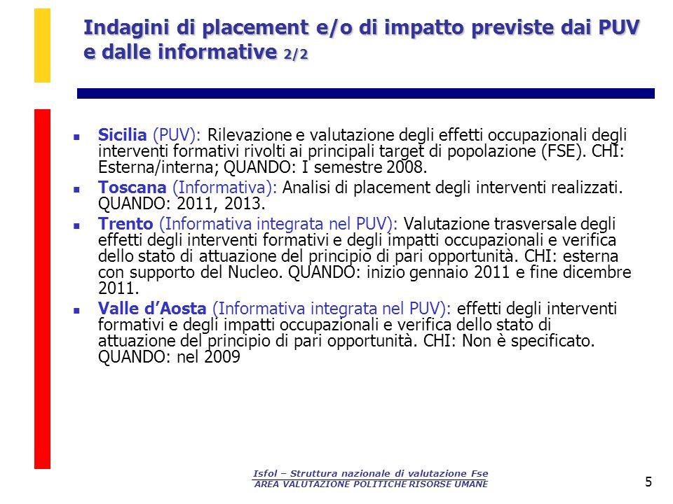 Indagini di placement e/o di impatto previste dai PUV e dalle informative 2/2