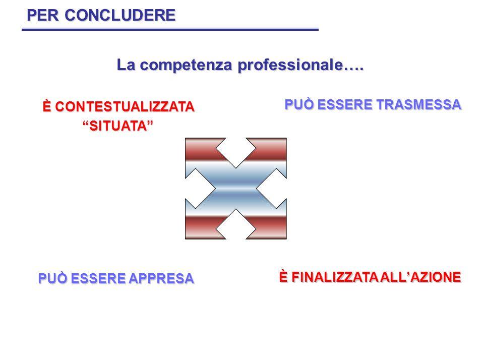La competenza professionale….